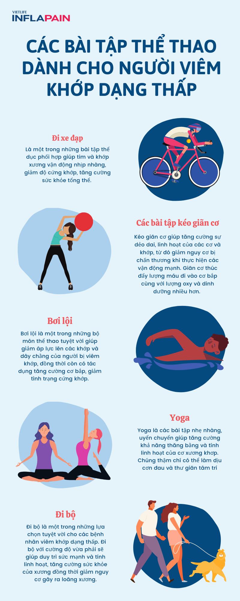 Những bài tập thể dục tốt cho viêm khớp dạng thấp