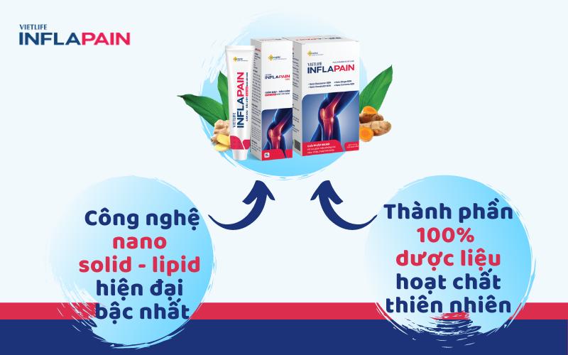 Inflapain - Giảm đau, tiêu viêm từ sức mạnh dược liệu nano