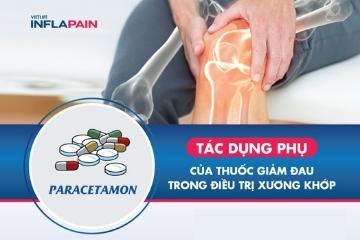 Dùng thuốc giảm đau trong điều trị cơ xương khớp – Lợi bất cập hại